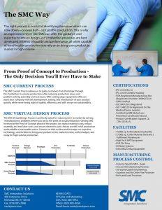 The SMC Way Flyer